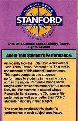 Đầu tiên là phần hướng dẫn đọc để hiểu được kết quả thi của thí sinh, trong  đó chú ý đến phần Percentile Band (còn gọi Percentile Ranking).
